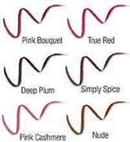 Avon Ultra Glimmersticks - Delineador de labios (2 unidades), color rosa